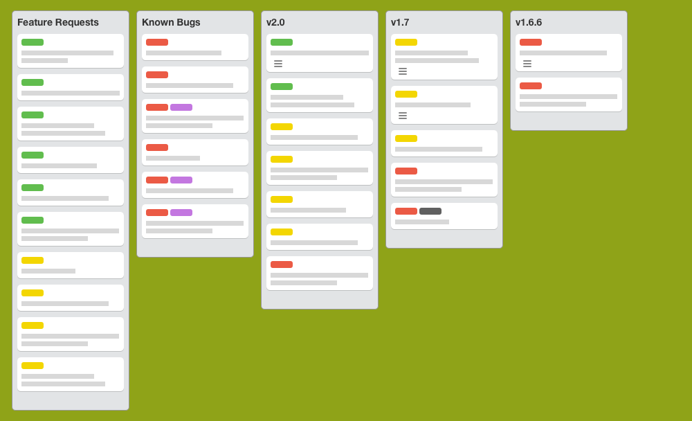 "Artist's rendition of the GIFwrapped Trello Board with five columns, labelled ""Feature Requests"", ""Known Issues"", ""v2.0"", ""v1.7"", and ""v1.6.6"". Each column contains a number of cards with coloured labels."